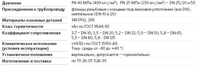 Клапан обратный 16лс49п